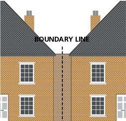 Party Wall Matters London